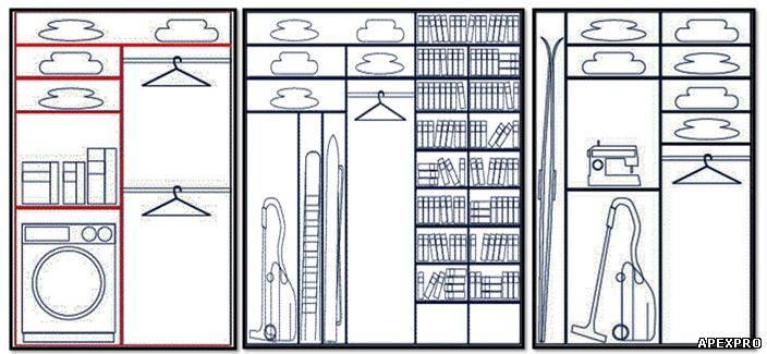 устройства шкафа-купе,